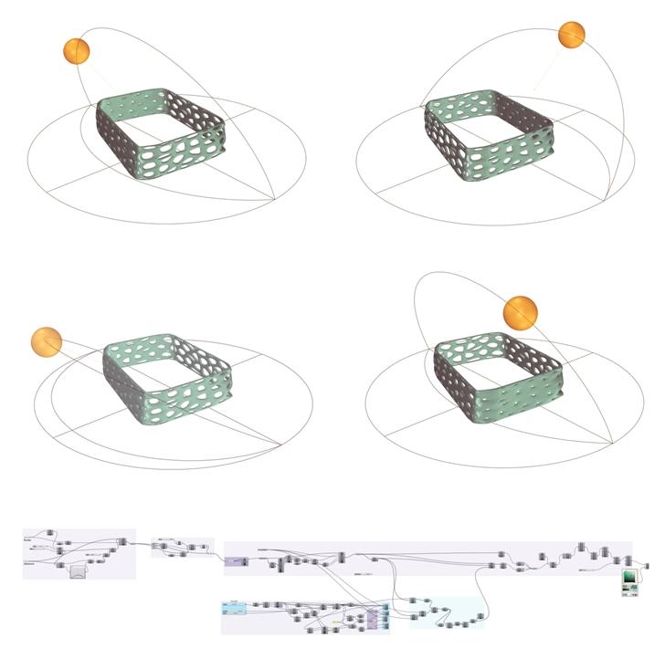 Sun response diagram