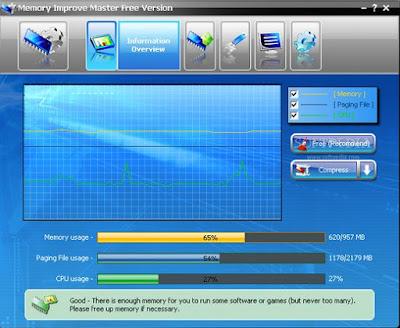 Software Mempercepat Kinerja Komputer