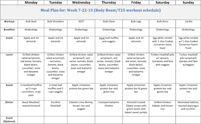 Body Beast T25 Meal plan