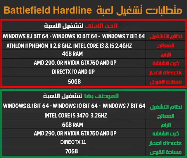متطلبات تشغيل لعبة Battlefield Hardline