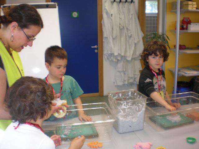 Aprendizaje por proyectos en educaci n infantil tipos de for Proyecto cocina infantil