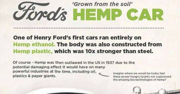 sc 1 st  The Big Riddle & Henry Fordu0027s Suppressed Hemp Car - The Big Riddle markmcfarlin.com