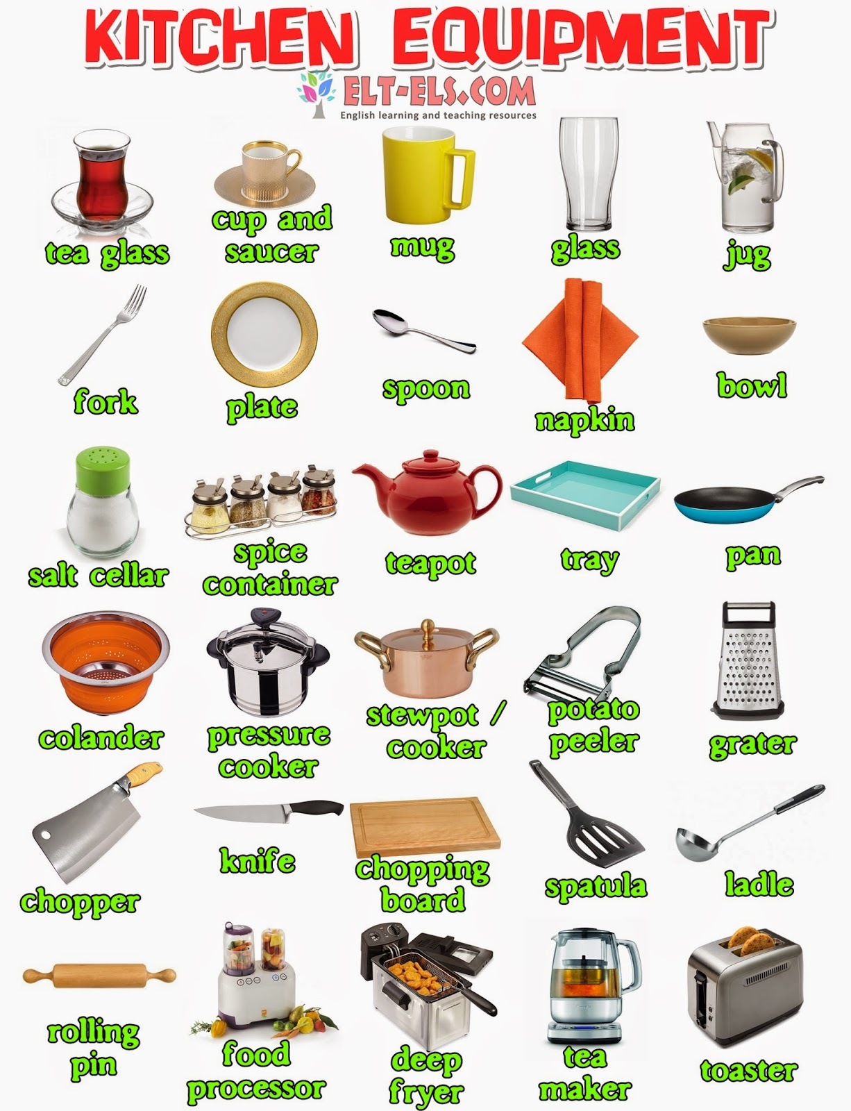 Kitchen equipment for Kitchen utensils vocabulary