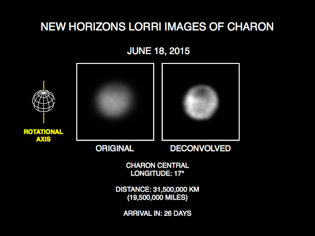 "These recent images show the discovery of significant surface details on Pluto's largest moon, Charon. They were taken by the New Horizons Long Range Reconnaissance Imager (LORRI) on June 18, 2015. The image on the left is the original image, displayed at four times the native LORRI image size. After applying a technique that sharpens an image called deconvolution, details become visible on Charon, including a distinct dark pole. Deconvolution can occasionally introduce ""false"" details, so the finest details in these pictures will need to be confirmed by images taken from closer range in the next few weeks.  Credit: NASA/Johns Hopkins University Applied Physics Laboratory/Southwest Research Institute"