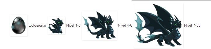 crecimiento del dragon oscuro