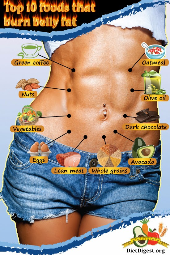 what is the best way to lose belly fat
