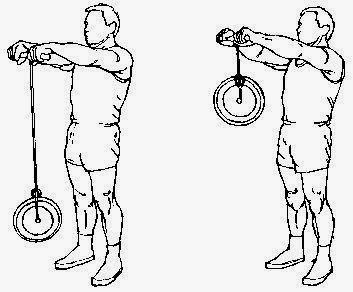 zwijanie linki z ciężarkiem