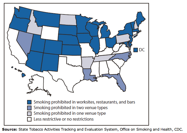 Workers compensation occupational secondhand smoke exposures