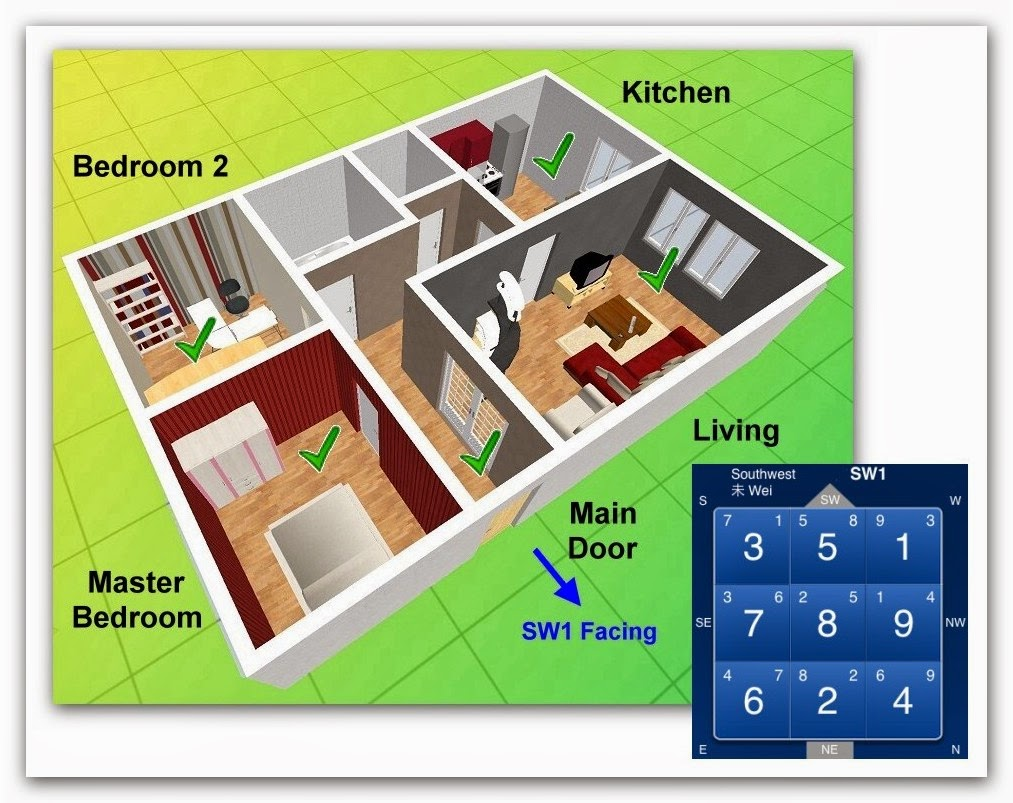 Know your life story who has a better property yours or for Feng shui room planner