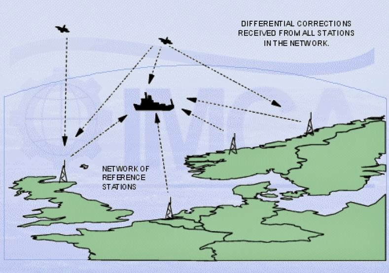 the advantages and disadvantages of using global positioning system gps The canadian coast guard differential global positioning system (dgps)   since this system is the only one in north america that can take advantage of   satellite clock that may render a satellite unhealthy for gps use, but.