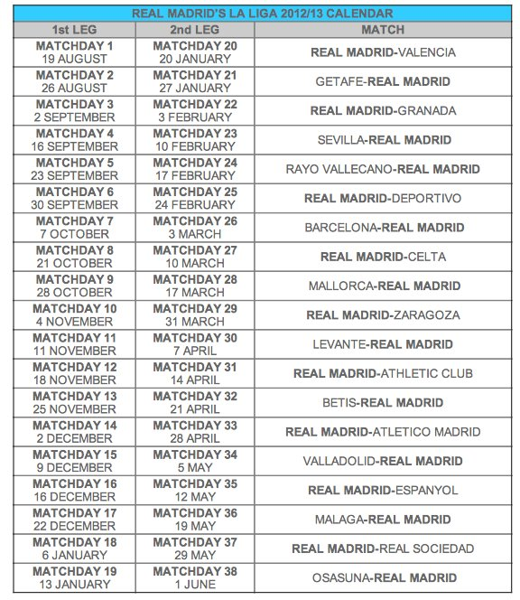 Calendrier des matchs liga bbva 2012 2013 et date de clasico real bar a match maroc vs gabon - Coupe de la liga espagnol ...