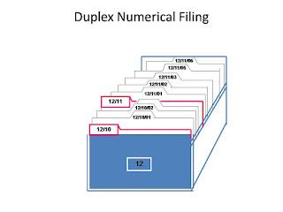 Penataan Dokumen Kantor dengan Sistem Nomor