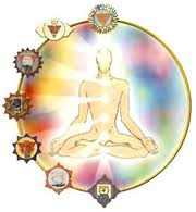 chakras or energy wheels
