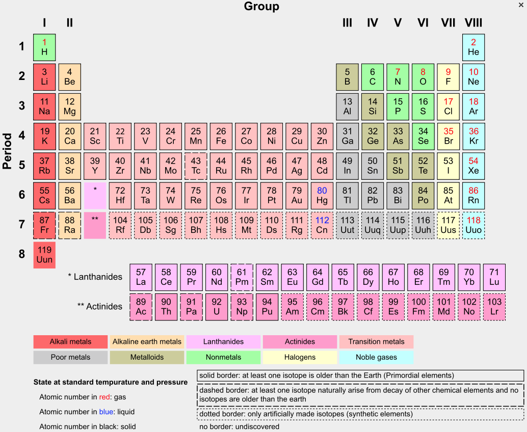 Viable opposition north korea diplomacy and rare earth elements despite their name rare earth elements are not really all that rare for example cerium is the 25th most abundant element in the earths crust at 68 parts urtaz Images