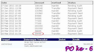 Payout ke-6 dari IndonesianKlik