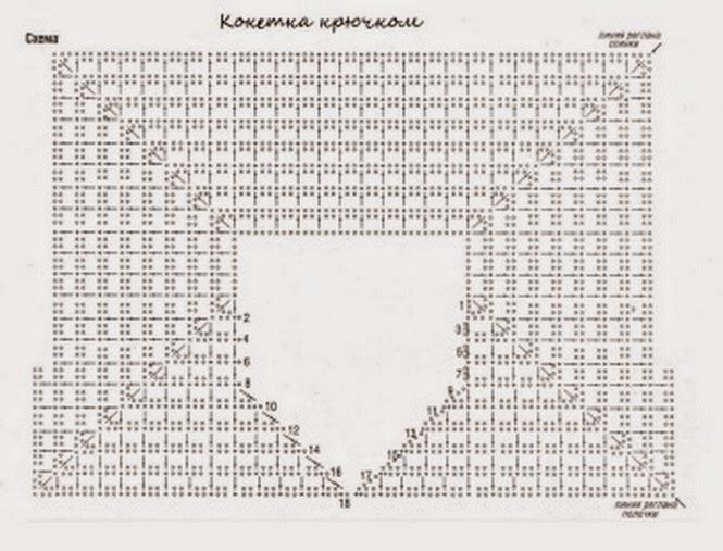 Как рассчитать кокетку для вязания крючком