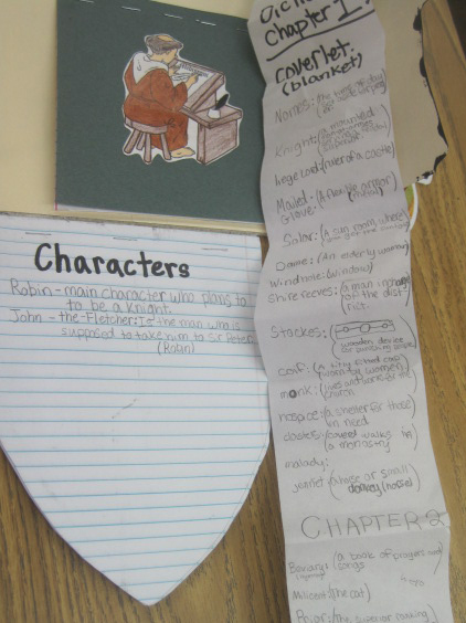 Inside Pages of Lapbook