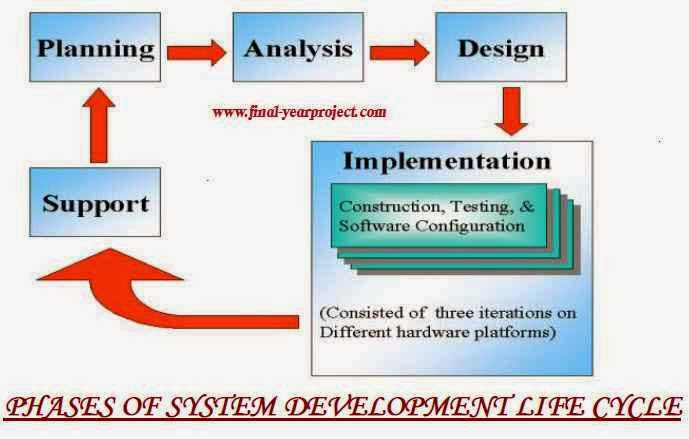 online railway reservation system project documentation
