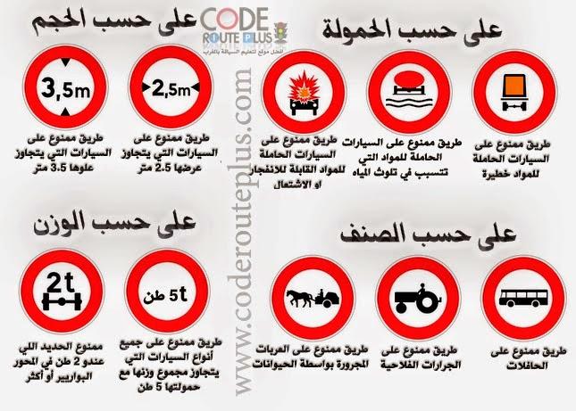 ممنوع مرور السيارات على حسب الحمولة أو الحجم