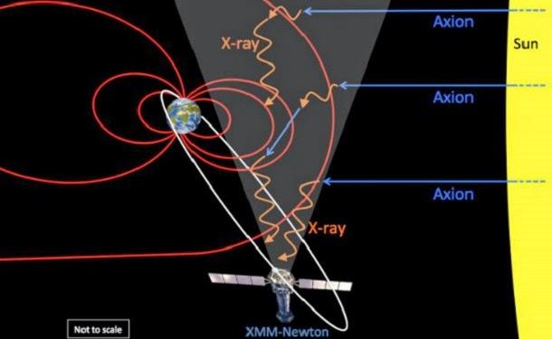 Astrônomos podem ter detectado evidência direta de matéria escura