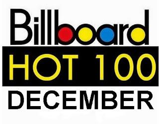 Tangga lagu hot 100 desember