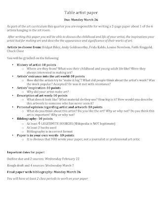 How To Write A Thesis Paragraph For An Essay Research Paper Outline Blank Research Paper Outline Template High Science Essays Topics also Informative Synthesis Essay Los Angeles Business Plan Writing Services  La Business Connect  English Essay Internet