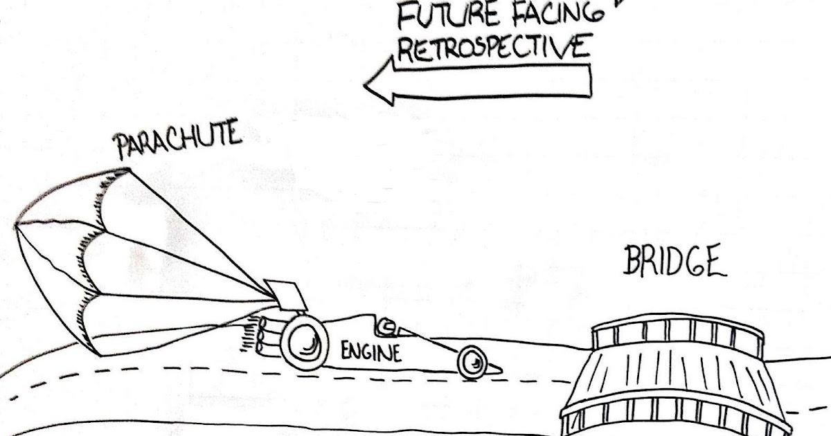 Agile Tips: Speed Car - Abyss retrospective activity