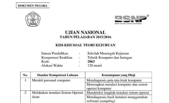 Resmi dari BSNP!!!Kisi-kisi Soal Teori Kejuruan Teknik Komputer Jaringan TKJ 2063 SMK 2016