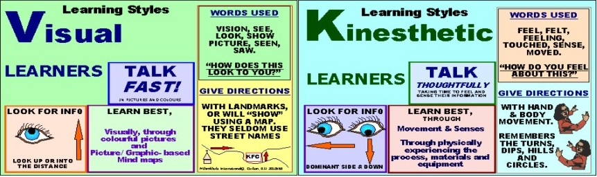 visual kinesthesis 1 perception 19732(3):287-94 the autonomy of visual kinaesthesis lishman jr, lee dn pmid: 4546578 [pubmed - indexed for medline] mesh terms.