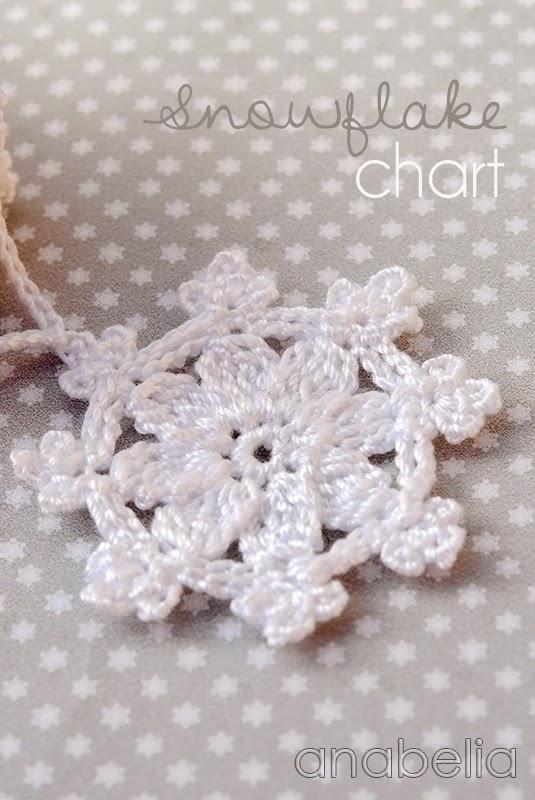 Crochet snowflakes garland   Anabelia Craft Design blog   Bloglovin\'