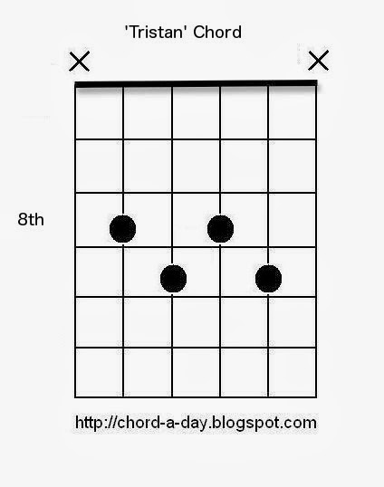 A New Guitar Chord Every Day: Tristan Chord for Guitar