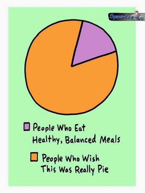 funny people statistics pics
