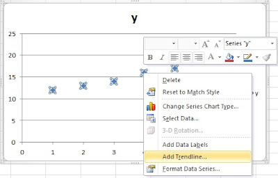 how to add trend line to scatter in spps