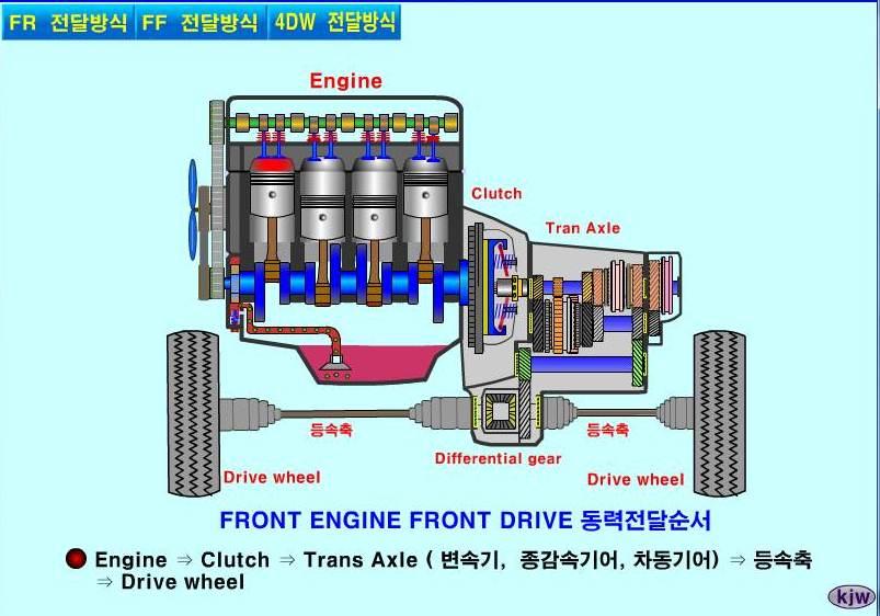 Image Result For Otomotif Engine Mobila