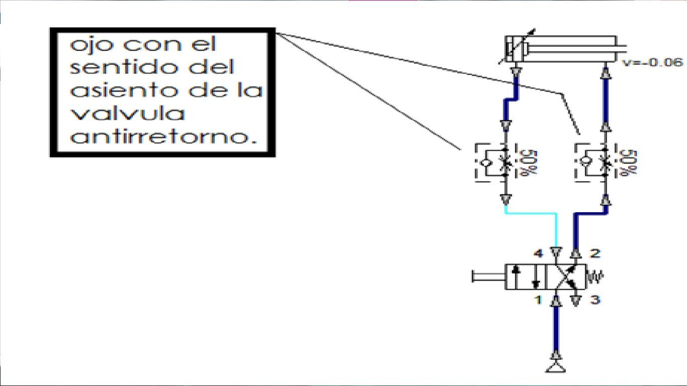 Circuito Neumatico Basico : Circuitos hidraulicos y neumaticos