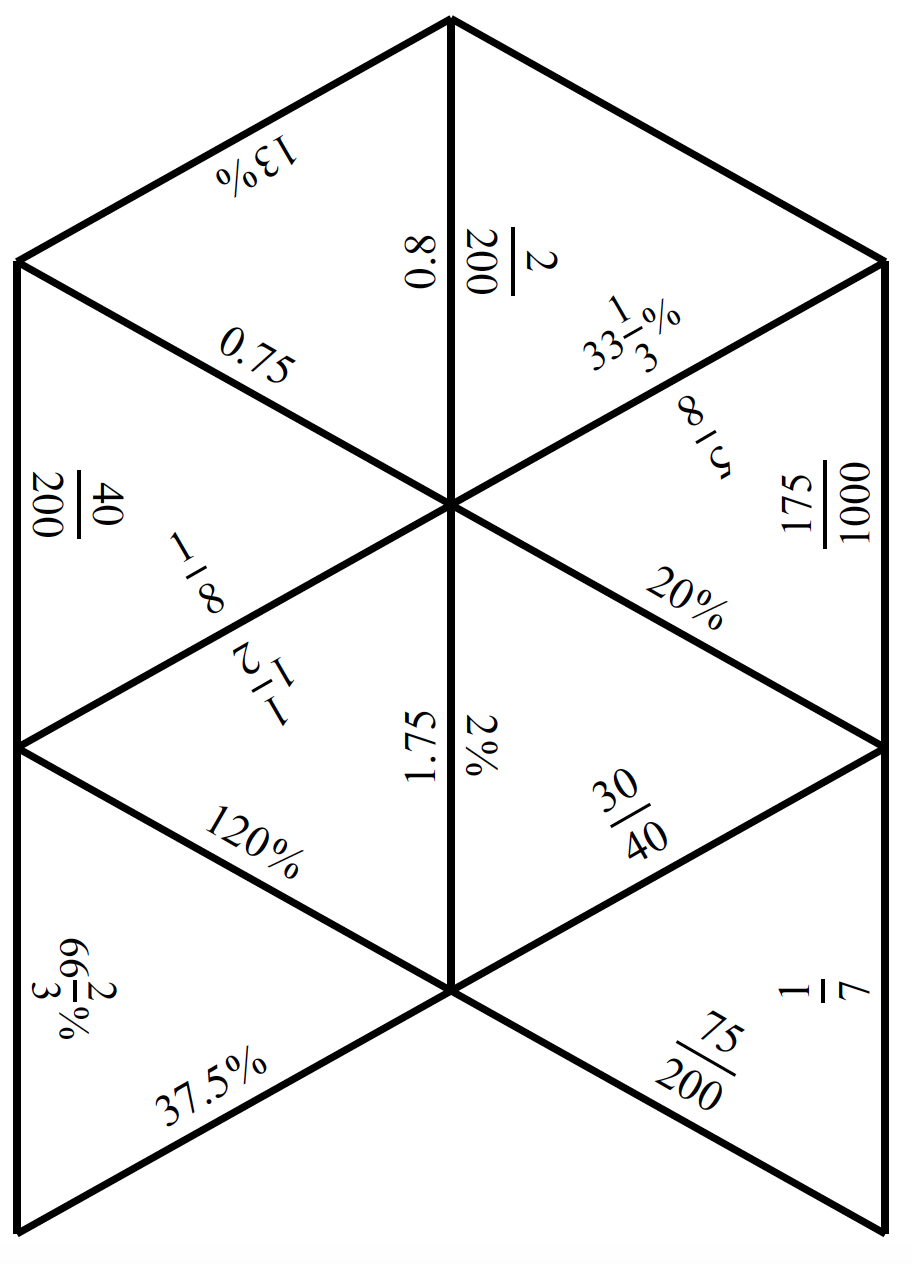 Engaging Math: Tarsia Puzzle - Fractions,Decimals and Percents