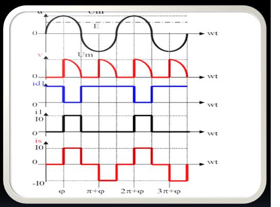 xelcome etude par simulation d un convertisseur ac dc monophase command. Black Bedroom Furniture Sets. Home Design Ideas