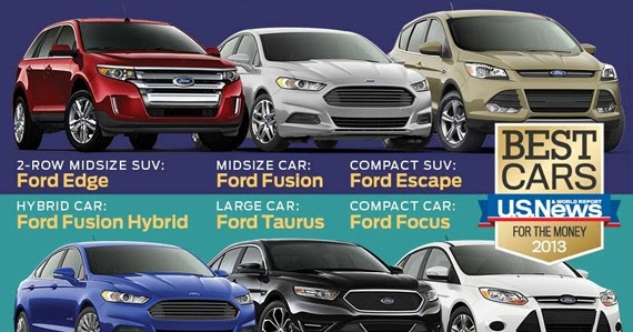 brighton ford ford vehicles named best cars for the money by u s news. Black Bedroom Furniture Sets. Home Design Ideas