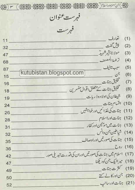 contents of Jinn Humzad Aur Islam Pdf Urdu Book