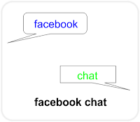 facebook chat room