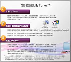 台灣的 Lilytunes