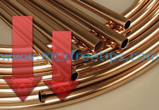 mcx base metals tips