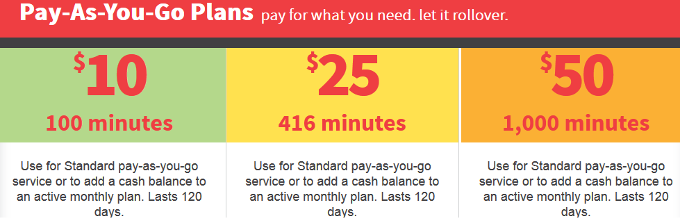 objects cheapest prepaid pay as you go plan in canada change request]