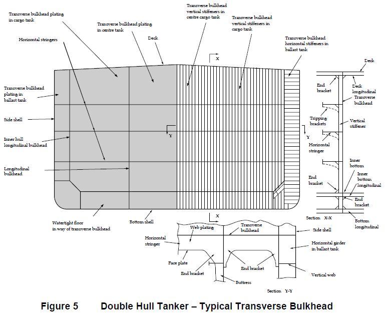architecture of the oil tanker Tanker british architect 1958 swan hunter wigham richardson wallsend.