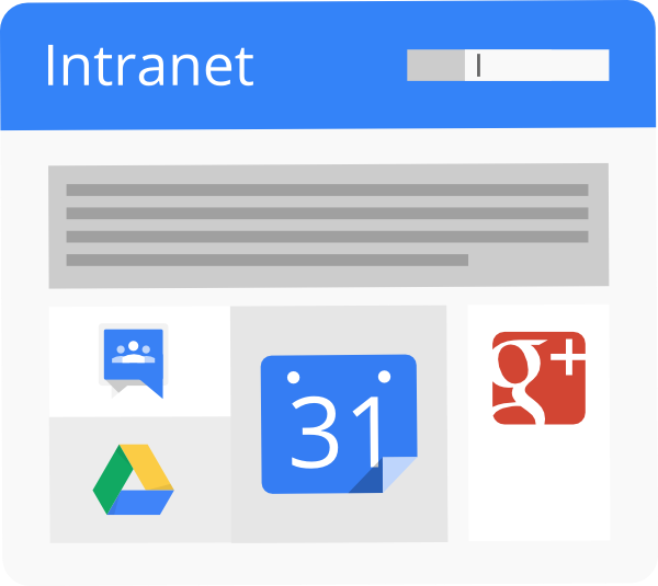 intranet is it the next best thing Next the internet is the same thing as the intranet follow 8 answers 8 report abuse are you sure you want to delete this answer what's the best.
