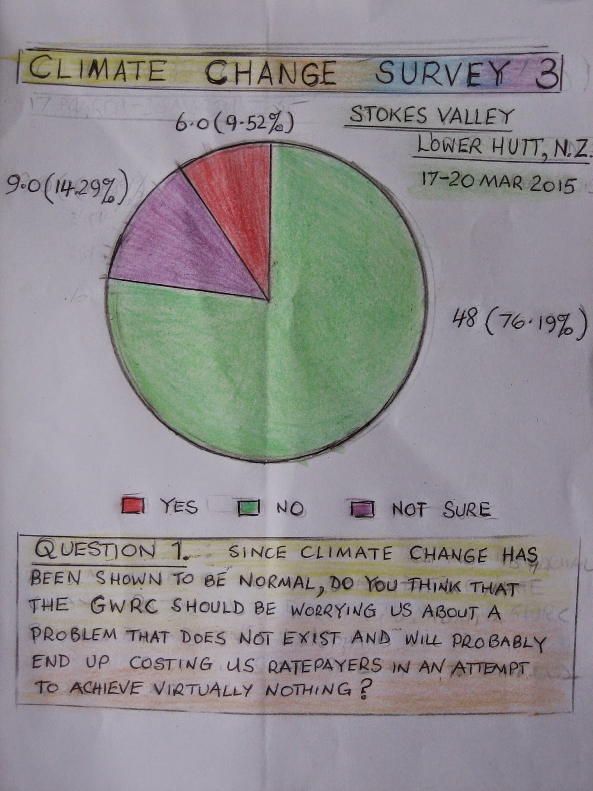 Holy roman catholic church vs vatican council ii march 2015 question 1 climate change is normal ccuart Choice Image