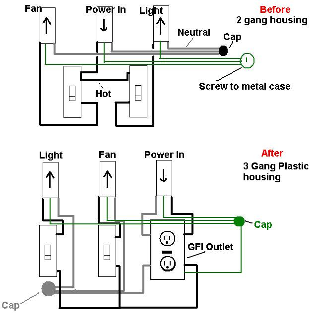 learning about the common electrical wiring questions my knowledge base