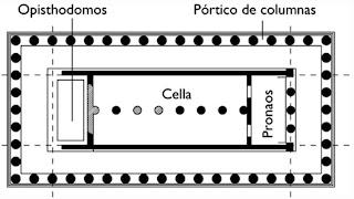 Templo Tipo Griego. Templos griegos. Plano de un templo griego. Arquitectura griega. El griego antiguo. arquitectura antigua. grecia antigua. La sabiduria de grecia