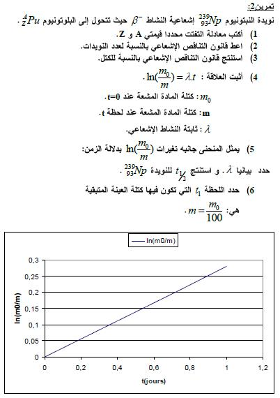 تمارين فيزياء