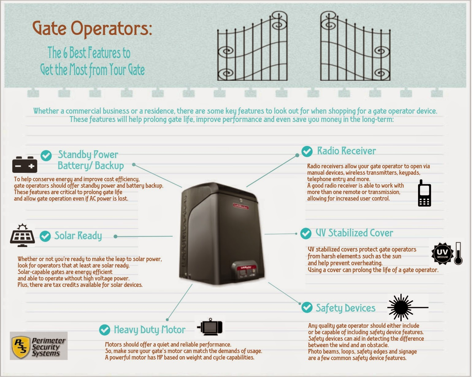 gate operator features